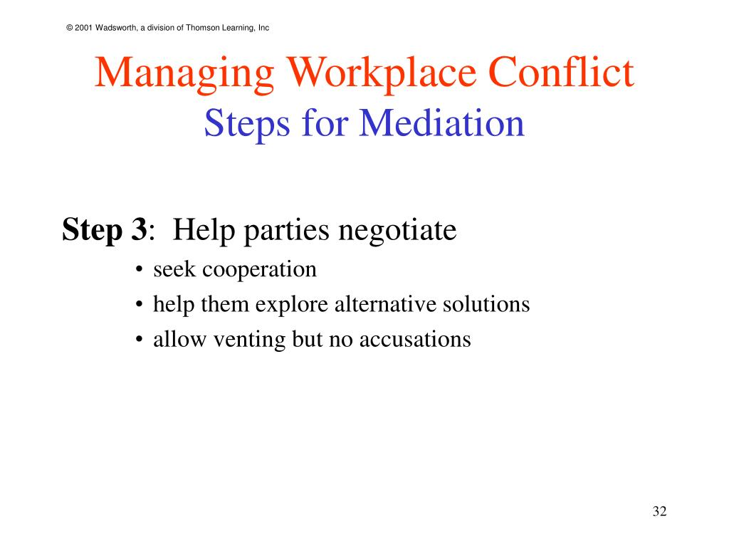 Managing Workplace Conflict