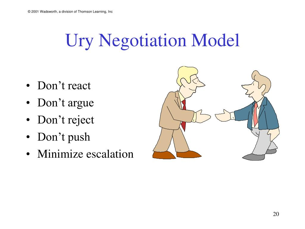 Ury Negotiation Model