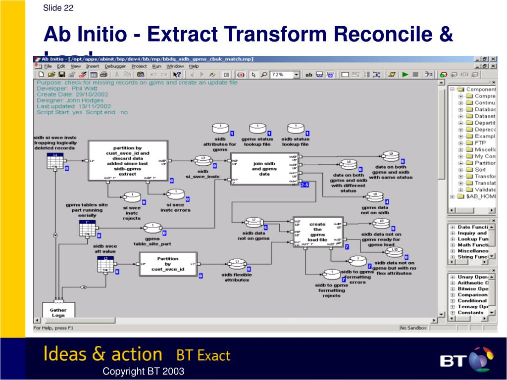 Ab Initio - Extract Transform Reconcile & Load