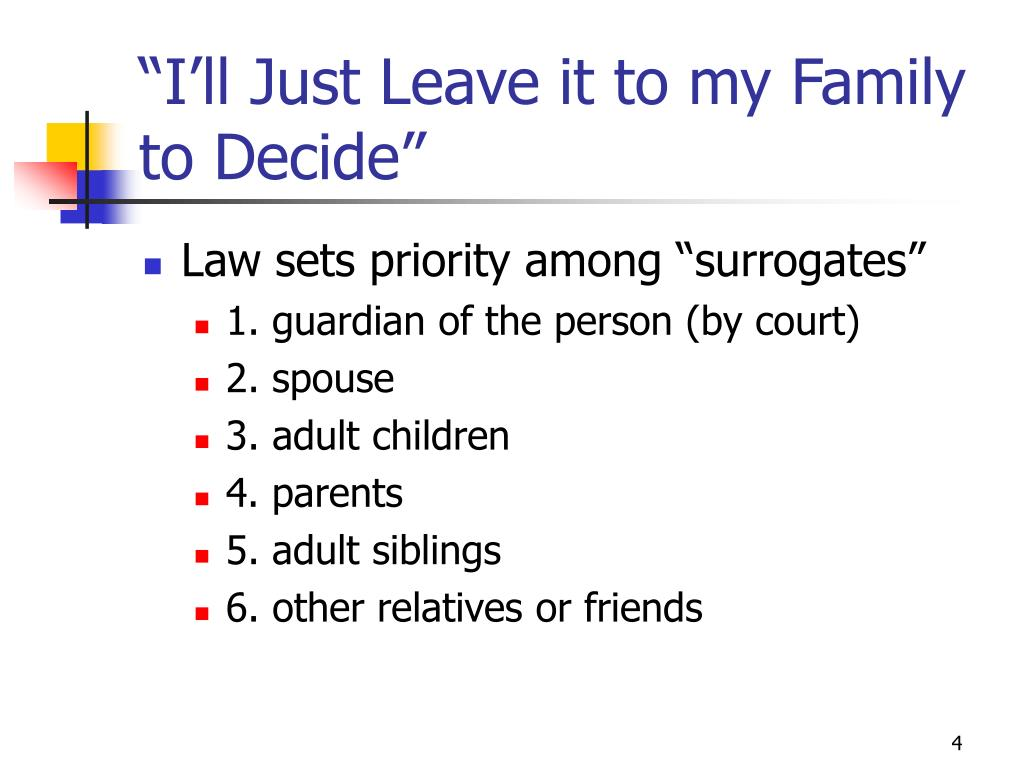 """""""I'll Just Leave it to my Family to Decide"""""""