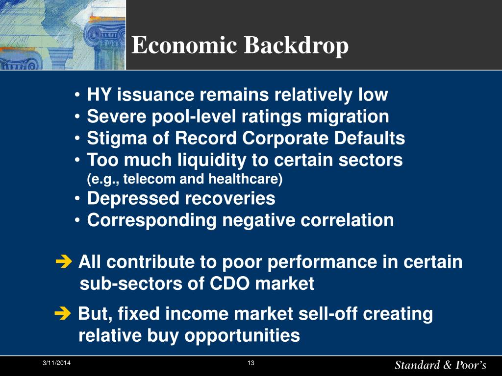 Economic Backdrop