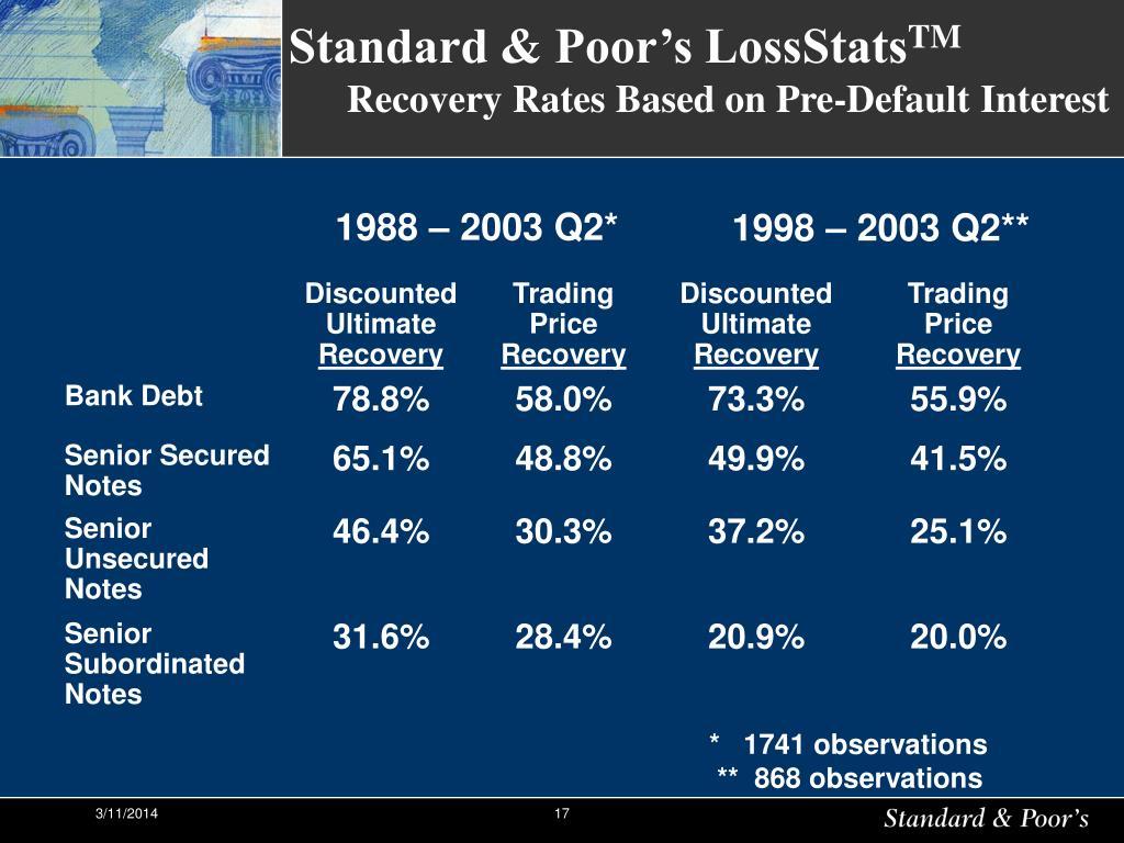 Standard & Poor's LossStats