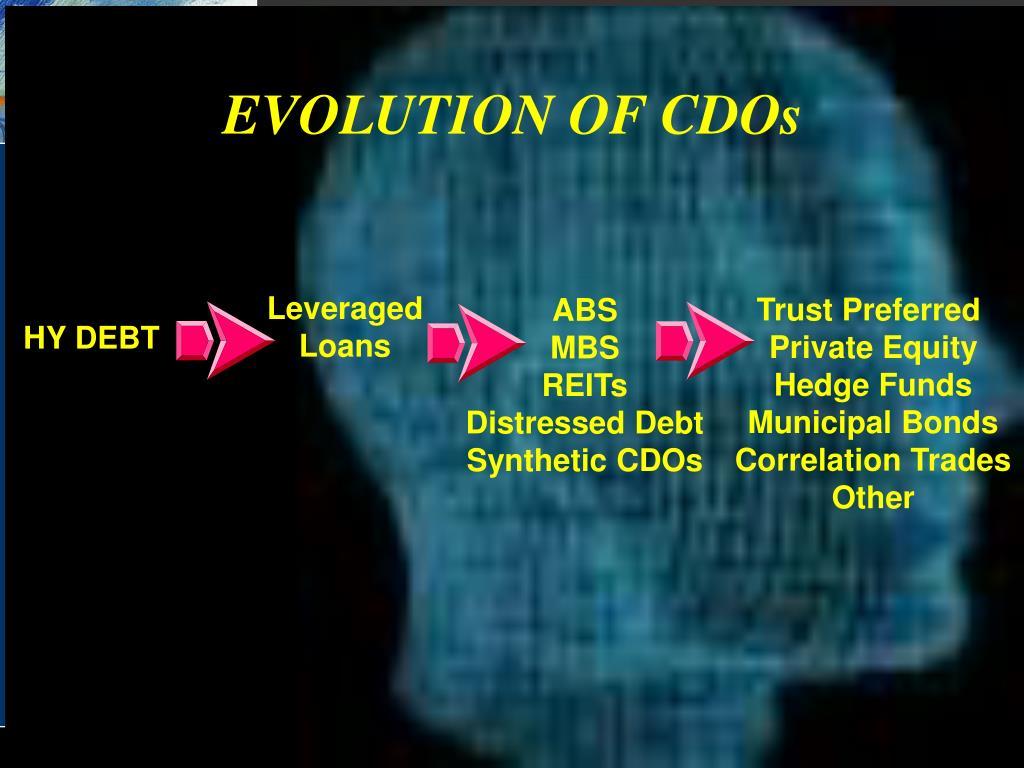 EVOLUTION OF CDOs