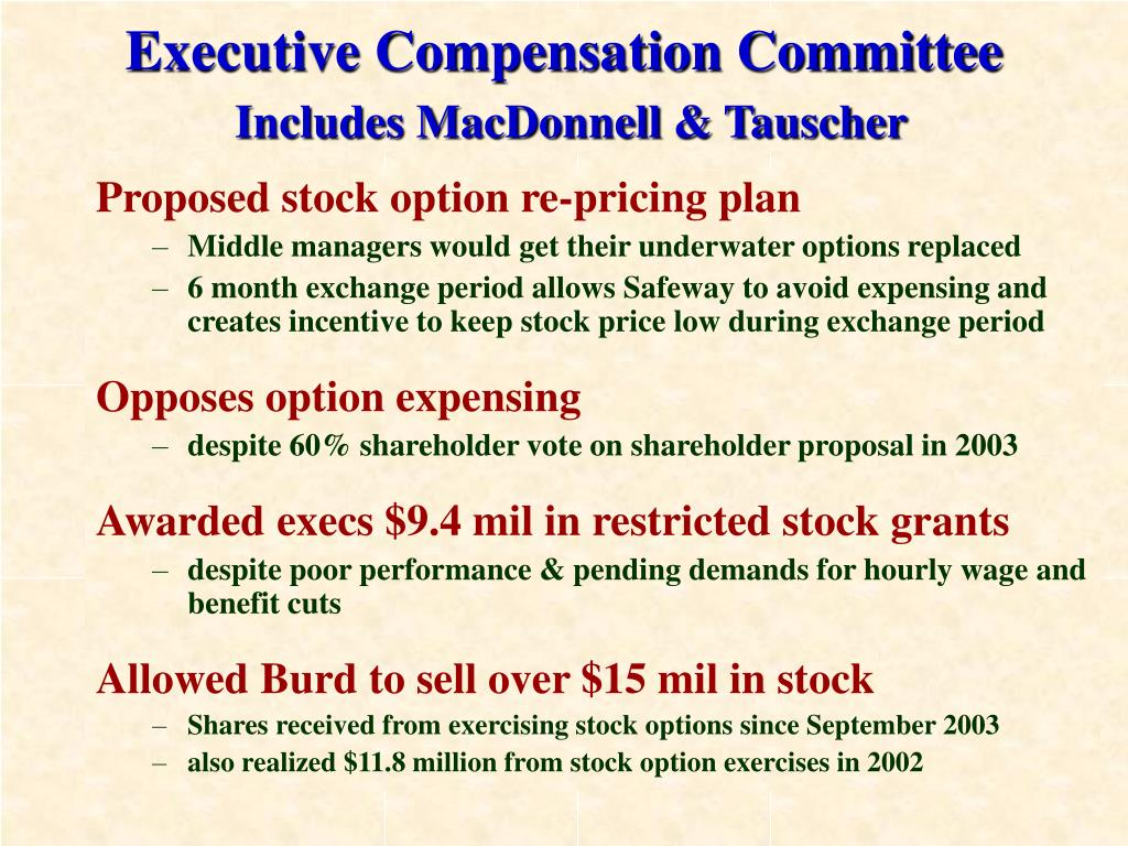 Proposed stock option re-pricing plan