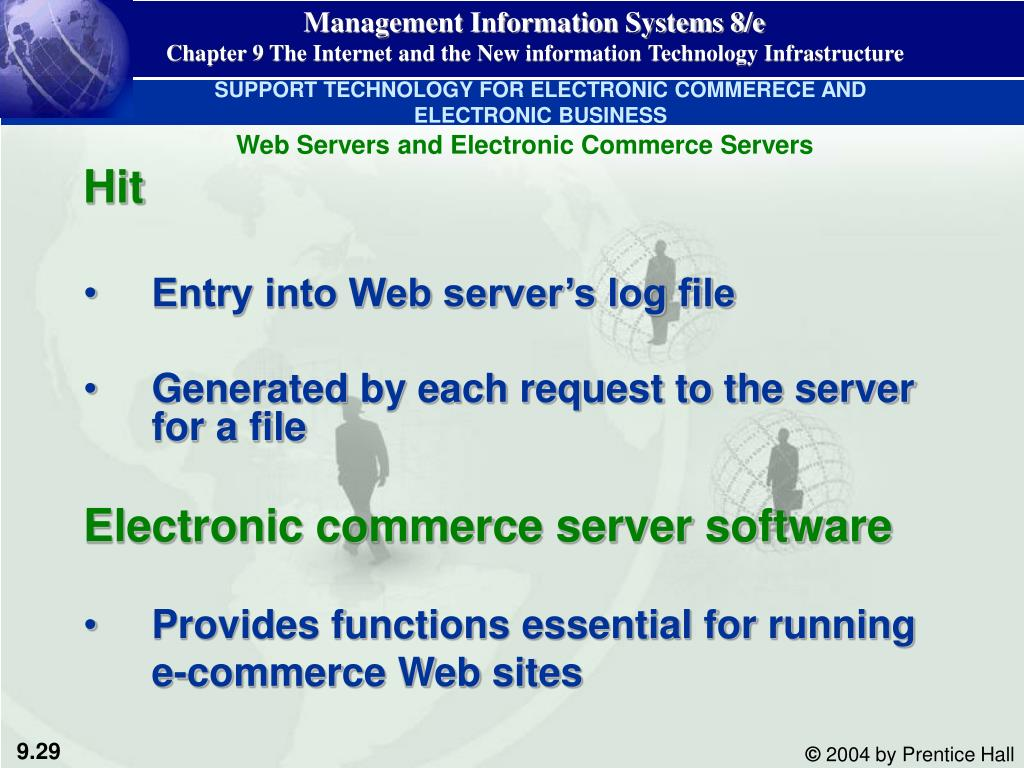SUPPORT TECHNOLOGY FOR ELECTRONIC COMMERECE AND ELECTRONIC BUSINESS