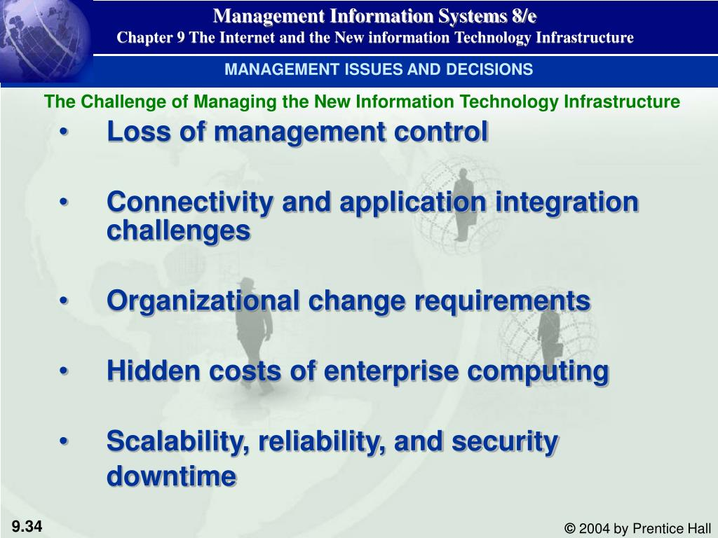 MANAGEMENT ISSUES AND DECISIONS