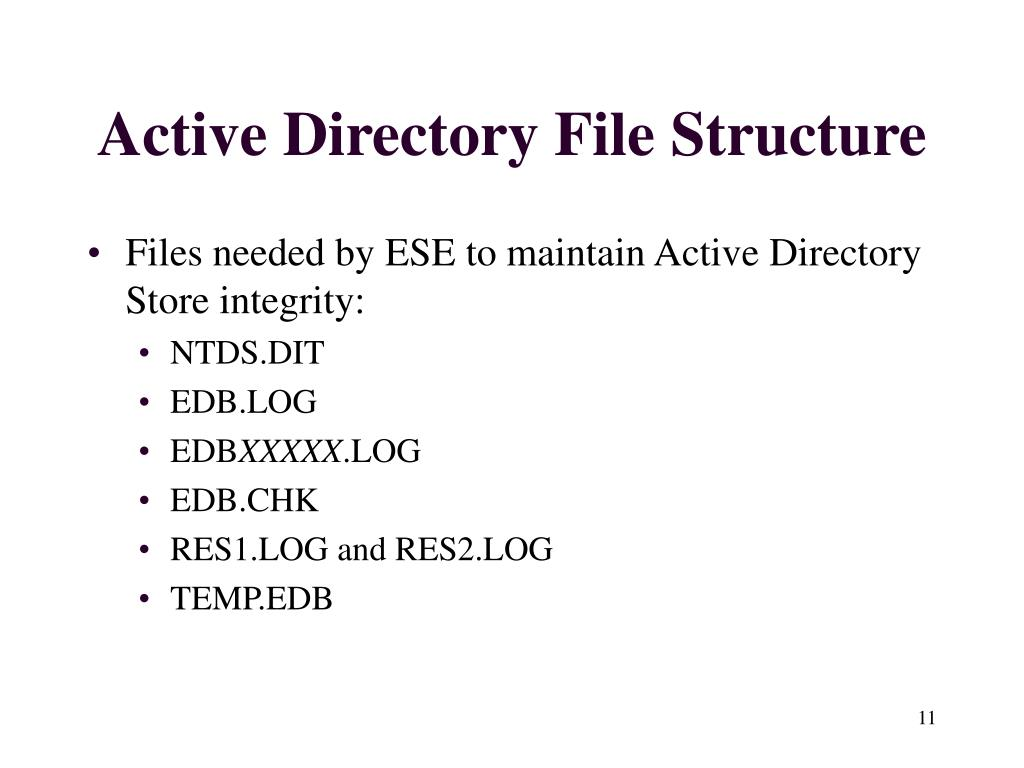 Active Directory File Structure
