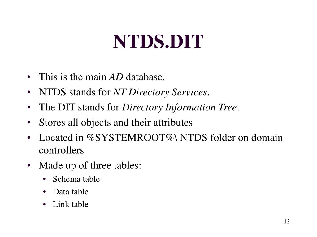 NTDS.DIT