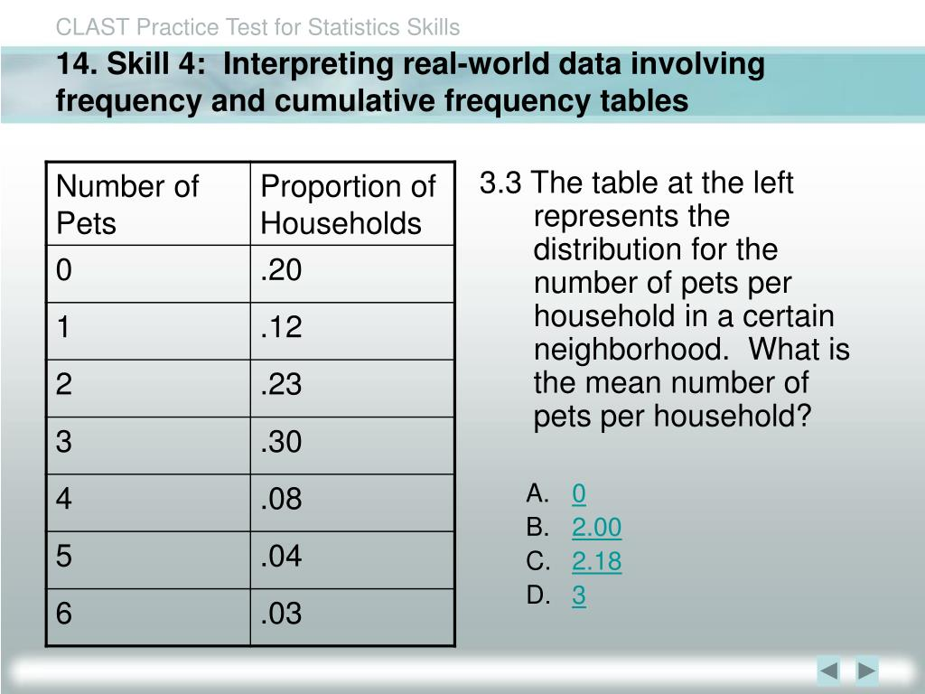 14. Skill 4:  Interpreting real-world data involving frequency and cumulative frequency tables