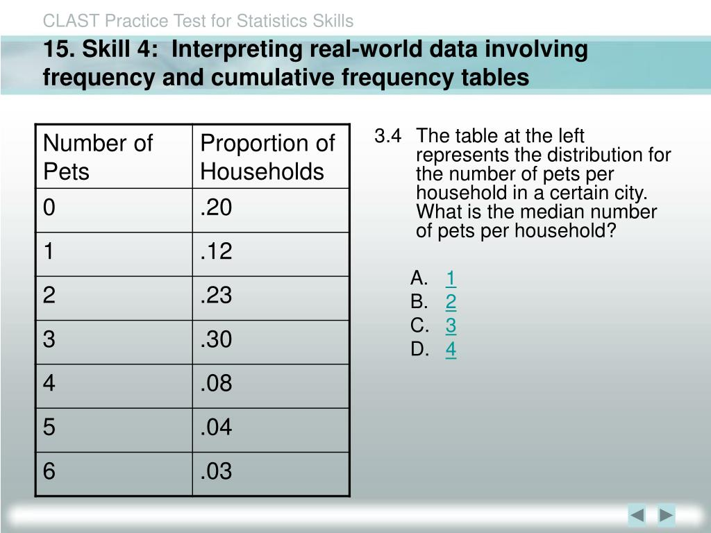 15. Skill 4:  Interpreting real-world data involving frequency and cumulative frequency tables
