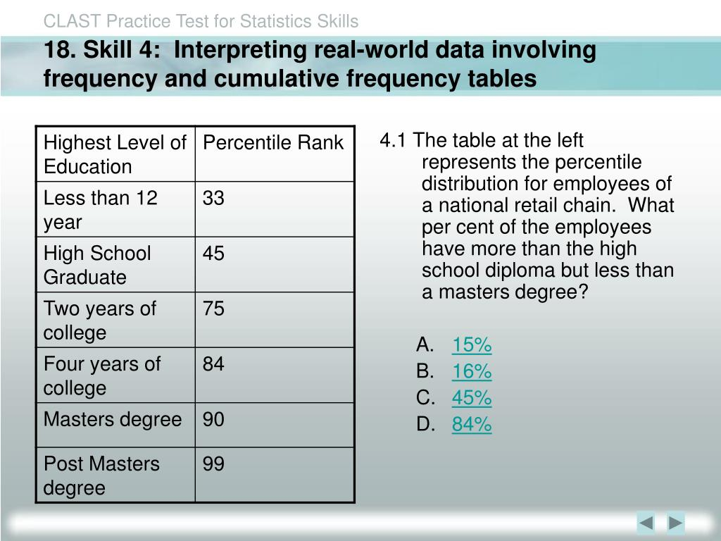 18. Skill 4:  Interpreting real-world data involving frequency and cumulative frequency tables