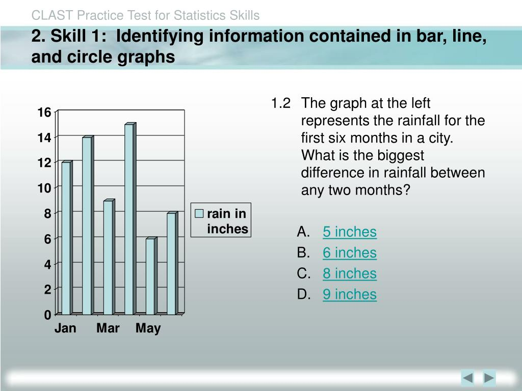 2. Skill 1:  Identifying information contained in bar, line, and circle graphs