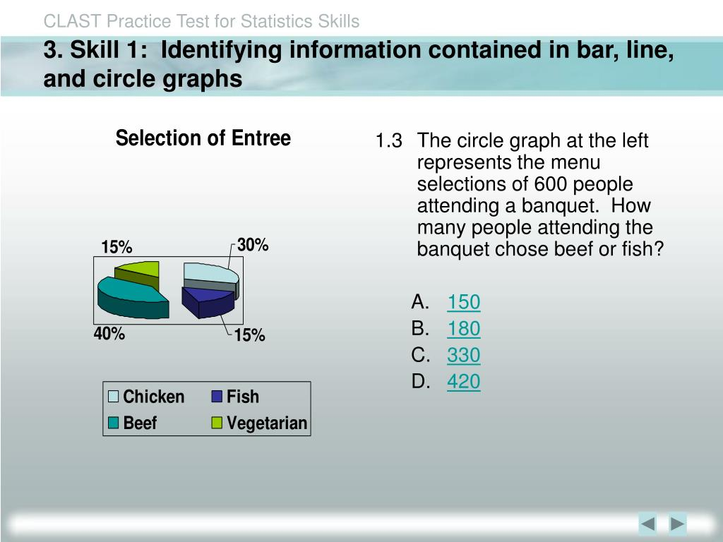 3. Skill 1:  Identifying information contained in bar, line, and circle graphs