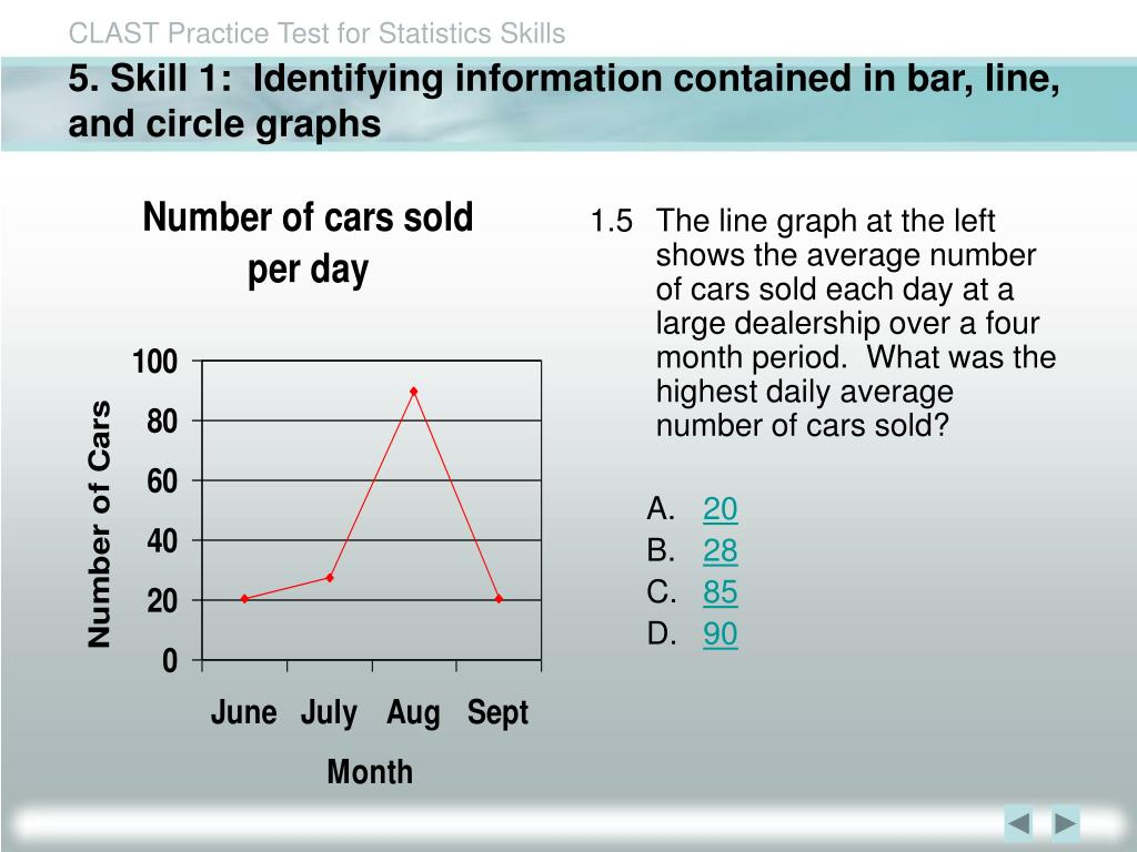 5. Skill 1:  Identifying information contained in bar, line, and circle graphs