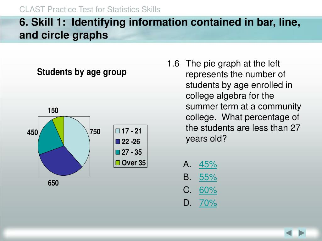 6. Skill 1:  Identifying information contained in bar, line, and circle graphs