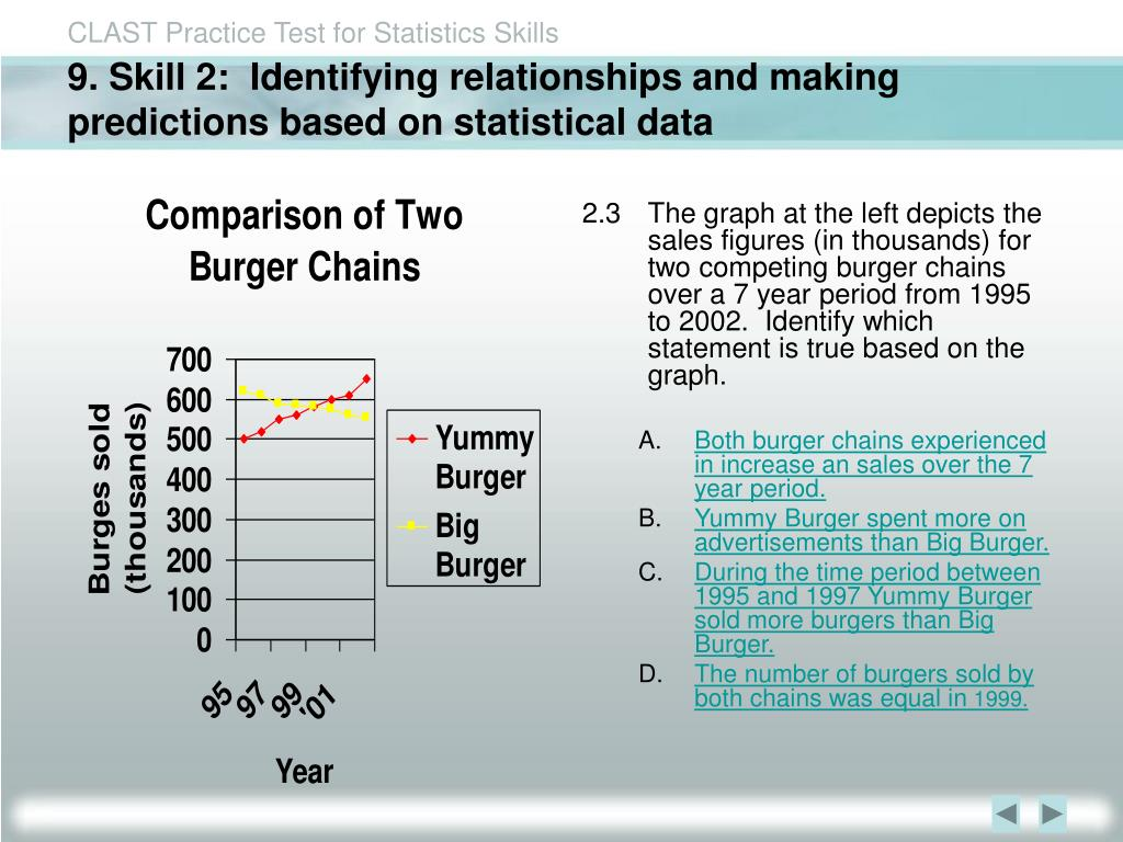 9. Skill 2:  Identifying relationships and making predictions based on statistical data