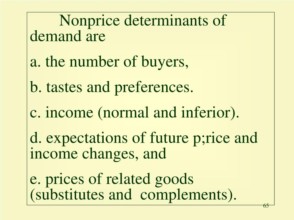 Nonprice determinants of demand are