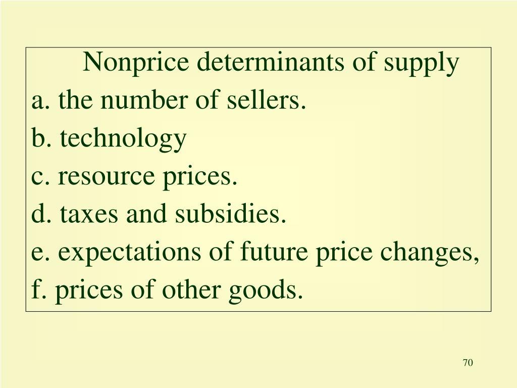 Nonprice determinants of supply