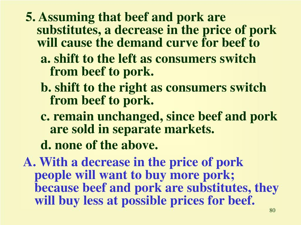 5. Assuming that beef and pork are substitutes, a decrease in the price of pork will cause the demand curve for beef to