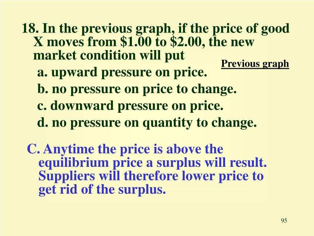 18. In the previous graph, if the price of good X moves from $1.00 to $2.00, the new market condition will put