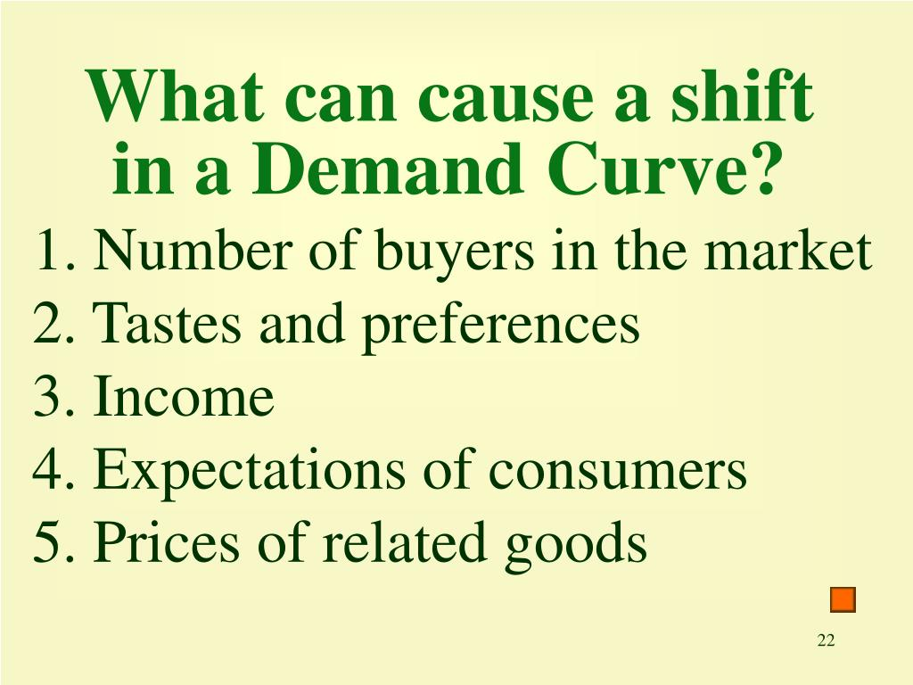 What can cause a shift in a Demand Curve?