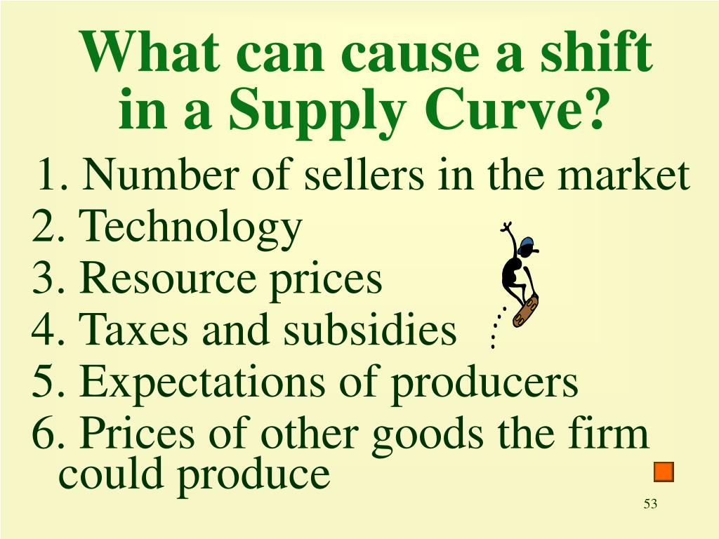 What can cause a shift in a Supply Curve?