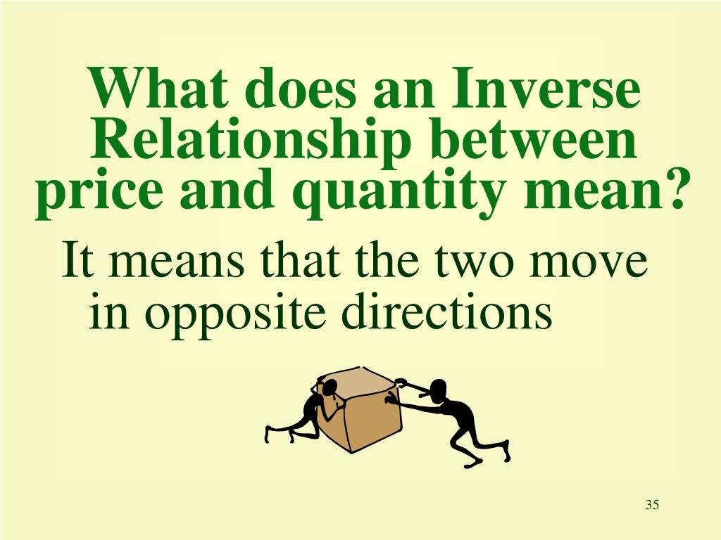 What does an Inverse Relationship between price and quantity mean?