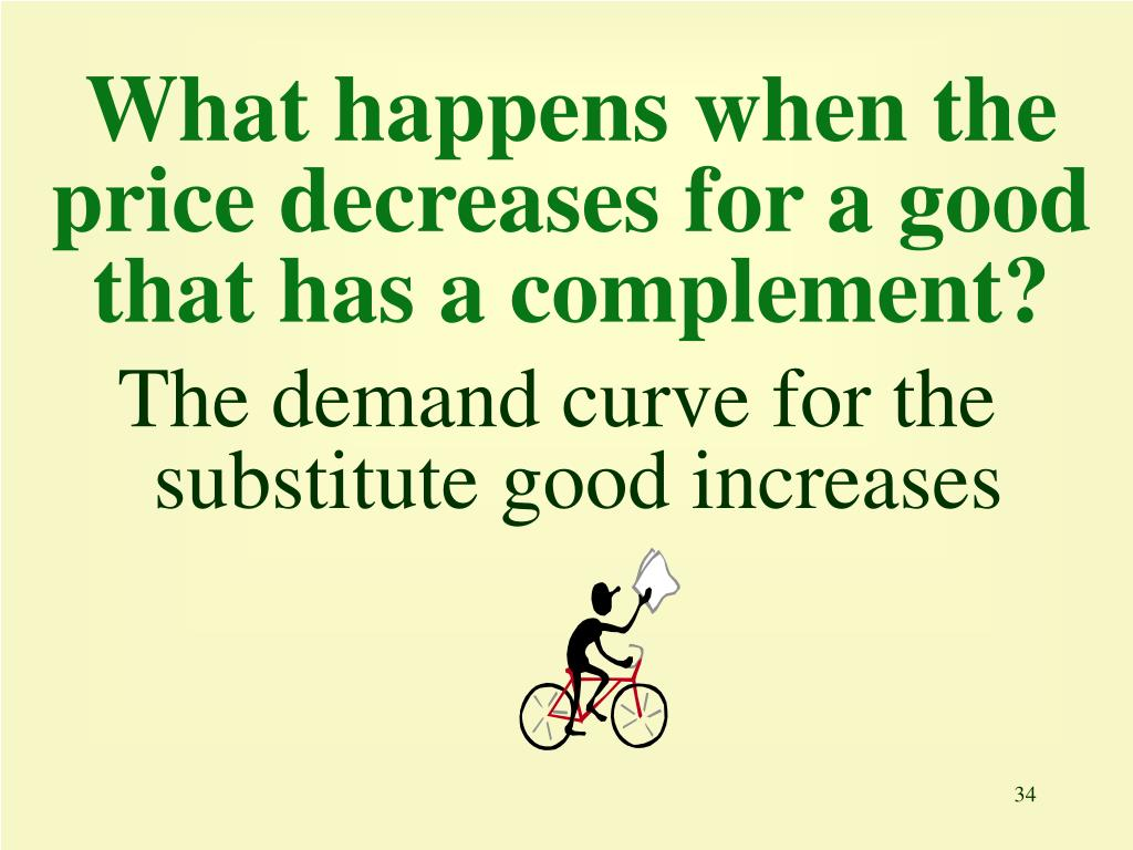 What happens when the price decreases for a good that has a complement?