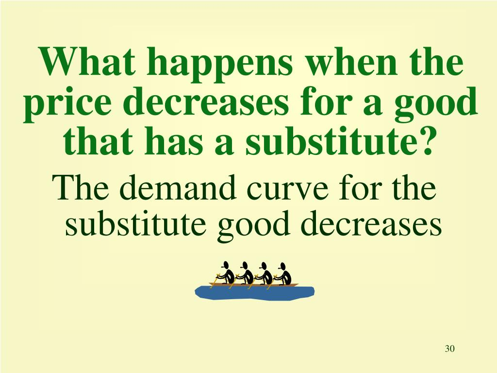 What happens when the price decreases for a good that has a substitute?