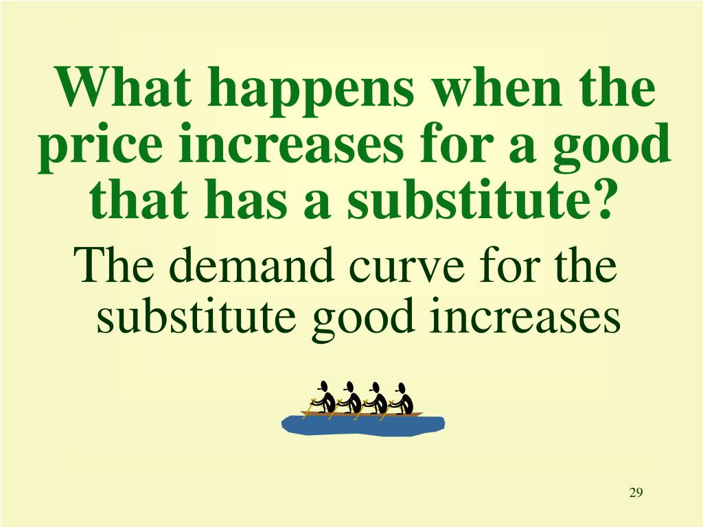What happens when the price increases for a good that has a substitute?