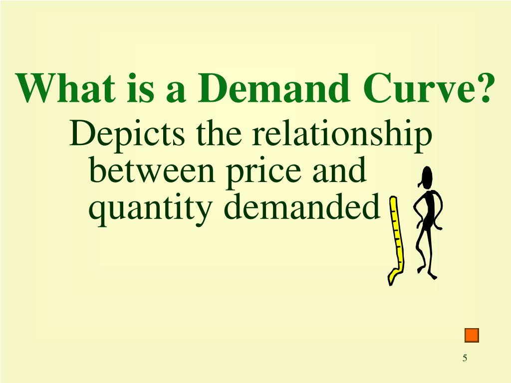 What is a Demand Curve?