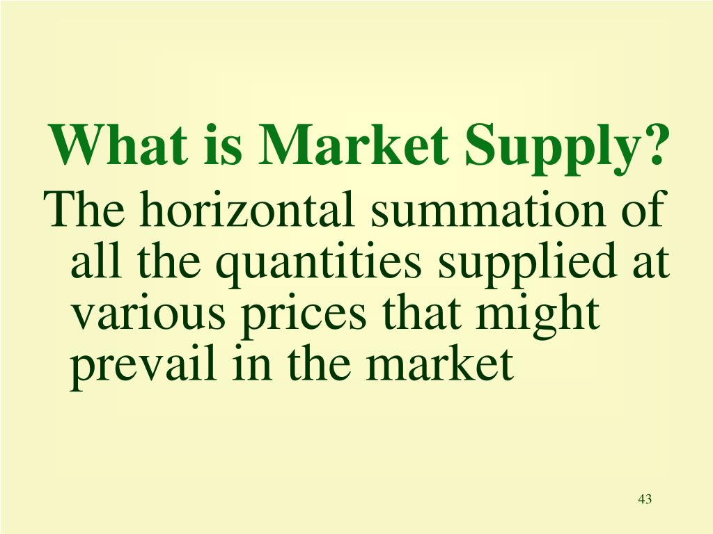 What is Market Supply?