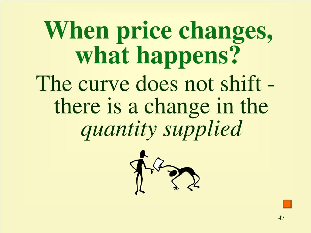 When price changes, what happens?