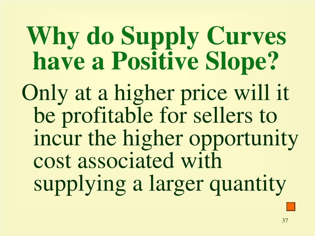 Why do Supply Curves have a Positive Slope?