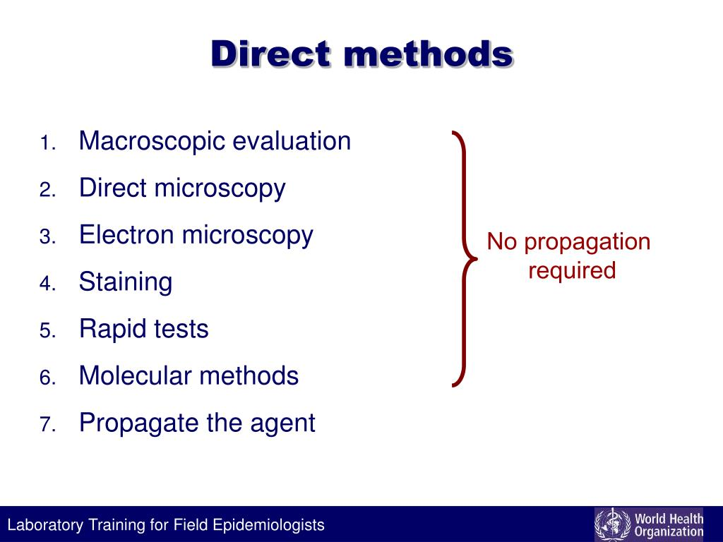 Direct methods