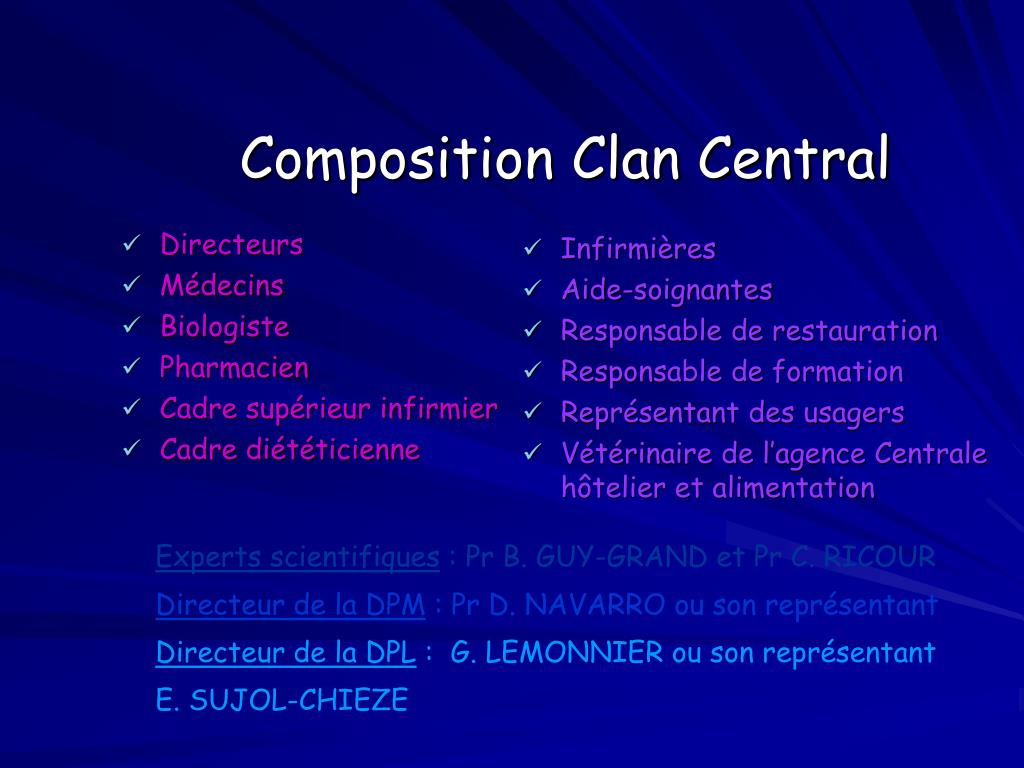 Composition Clan Central