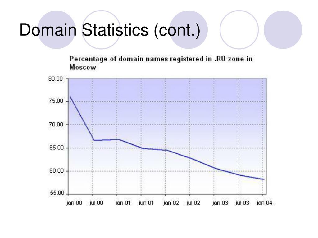 Domain Statistics (cont.)