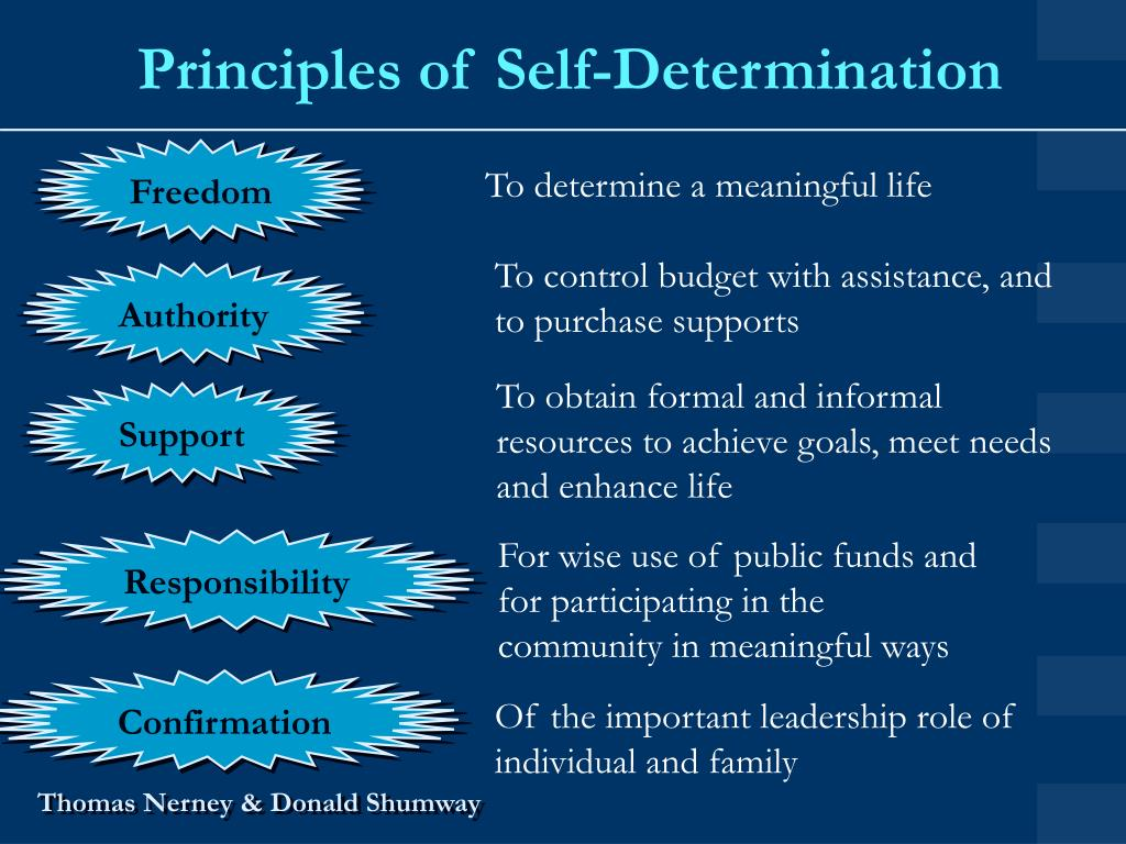 Principles of Self-Determination