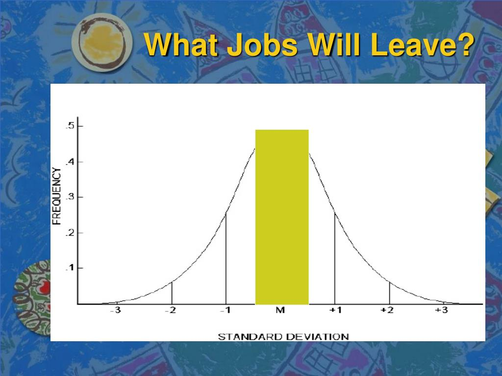 What Jobs Will Leave?