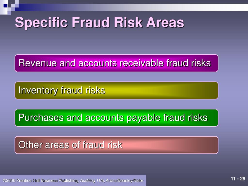 Specific Fraud Risk Areas