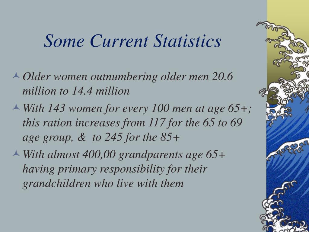 Some Current Statistics