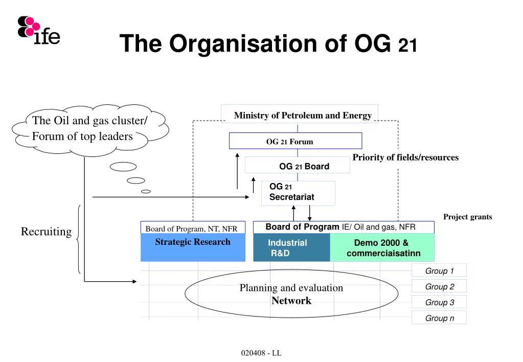 The Organisation of OG