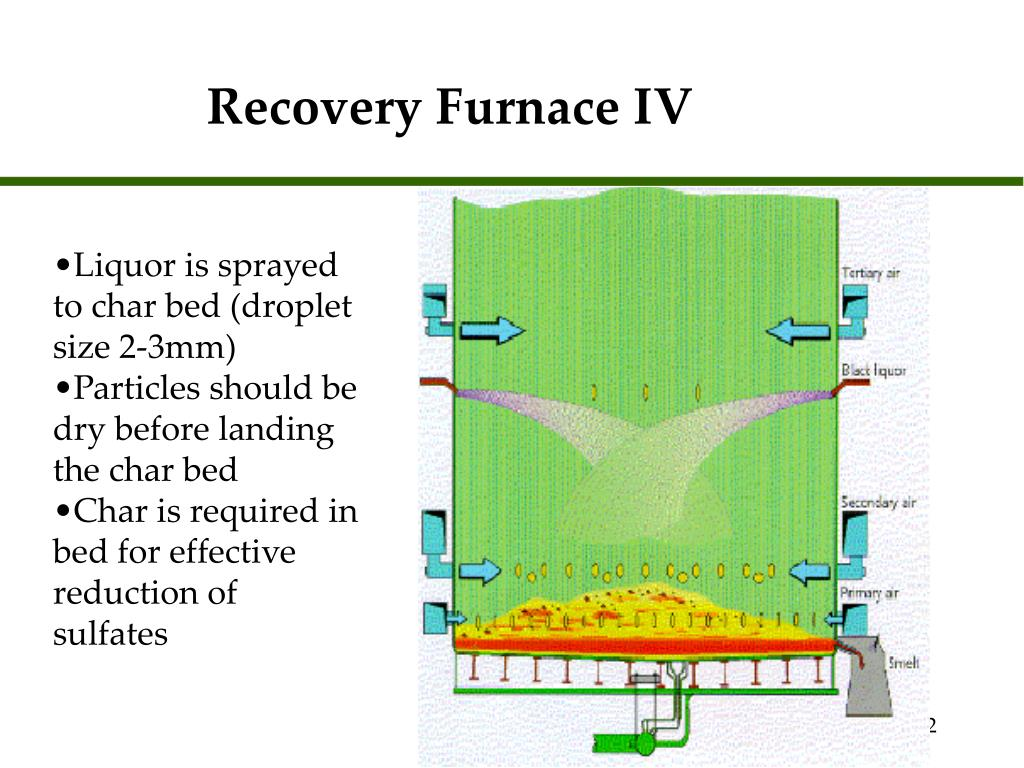 Recovery Furnace IV