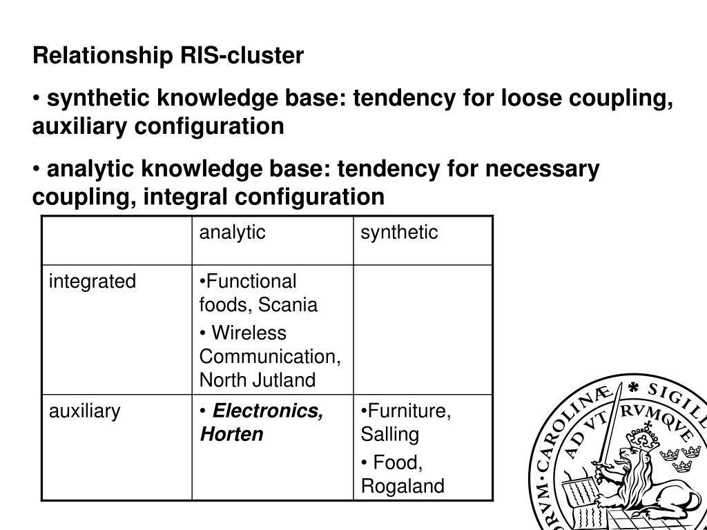 Relationship RIS-cluster