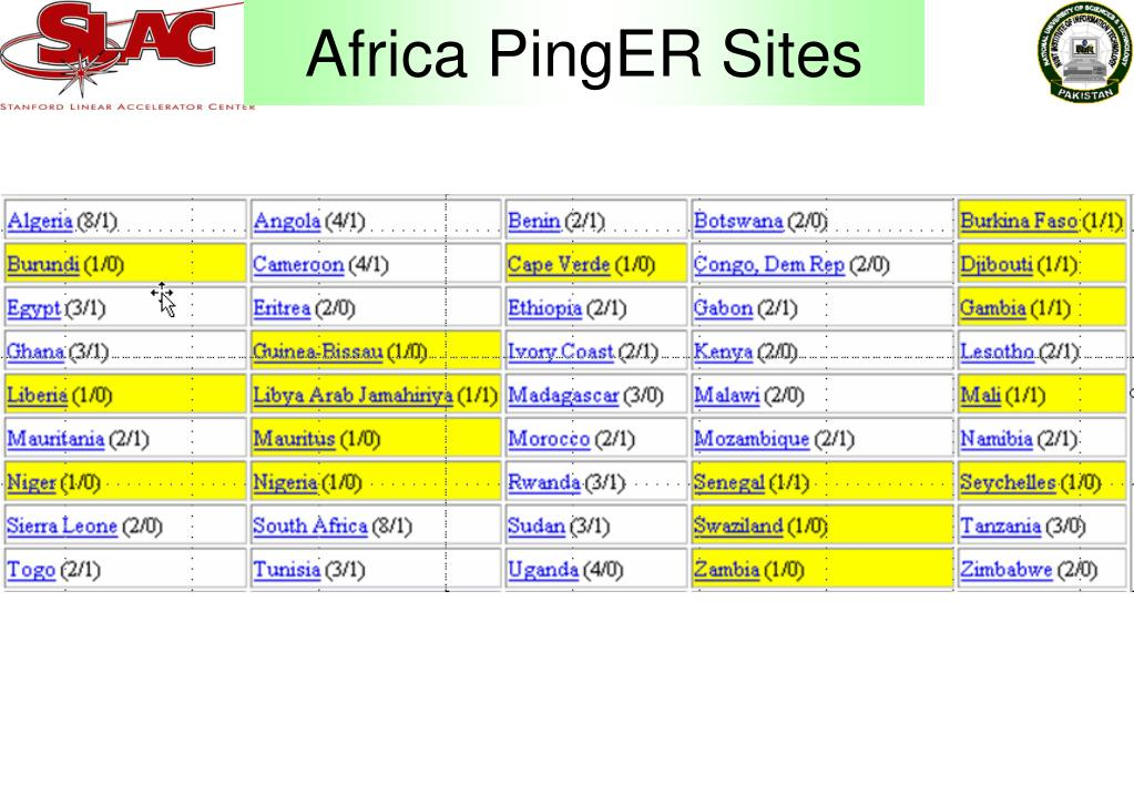Africa PingER Sites