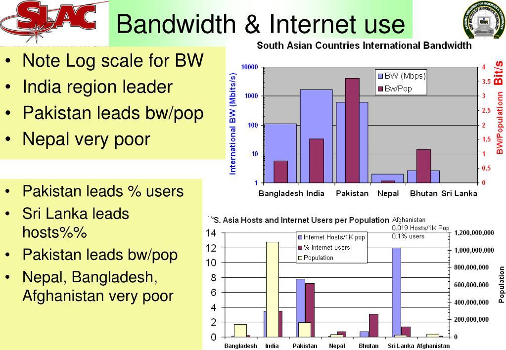 Bandwidth & Internet use