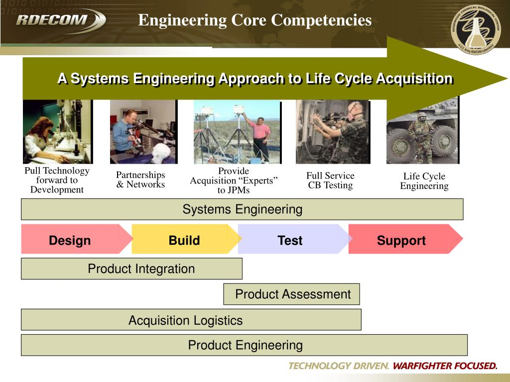 Engineering Core Competencies