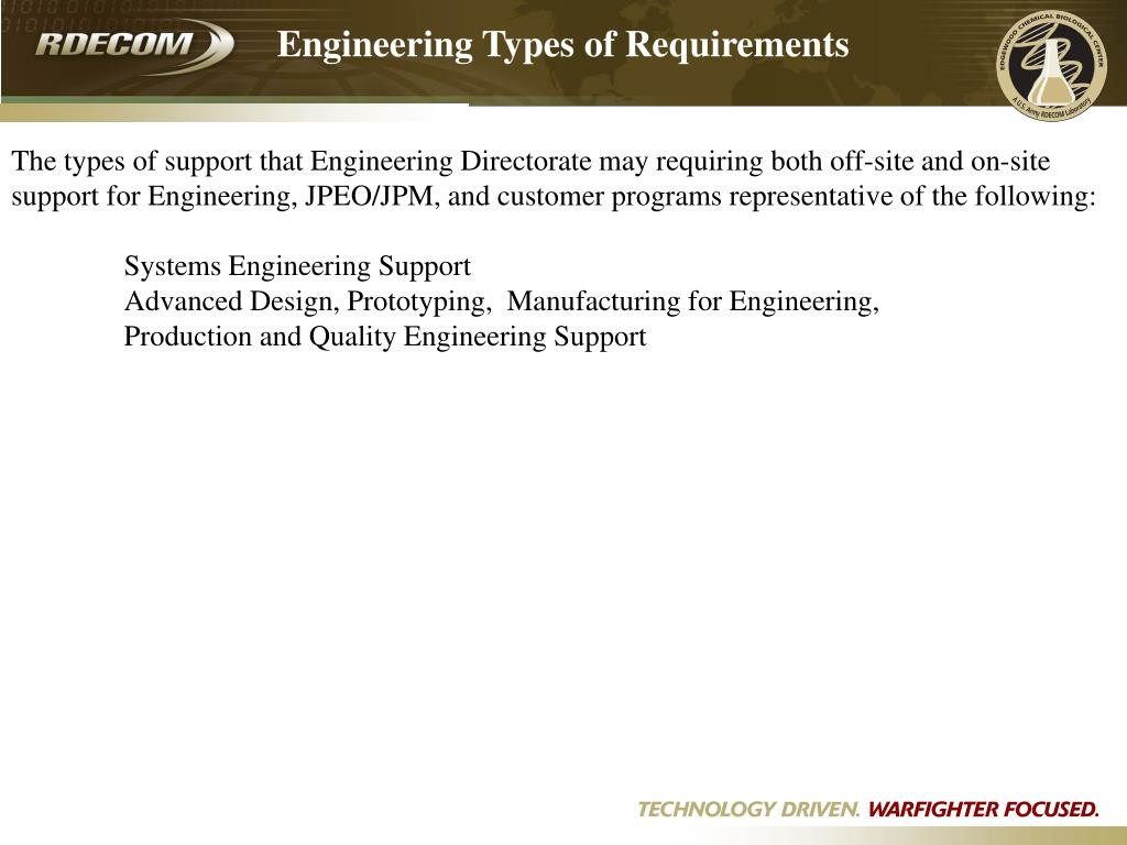 Engineering Types of Requirements