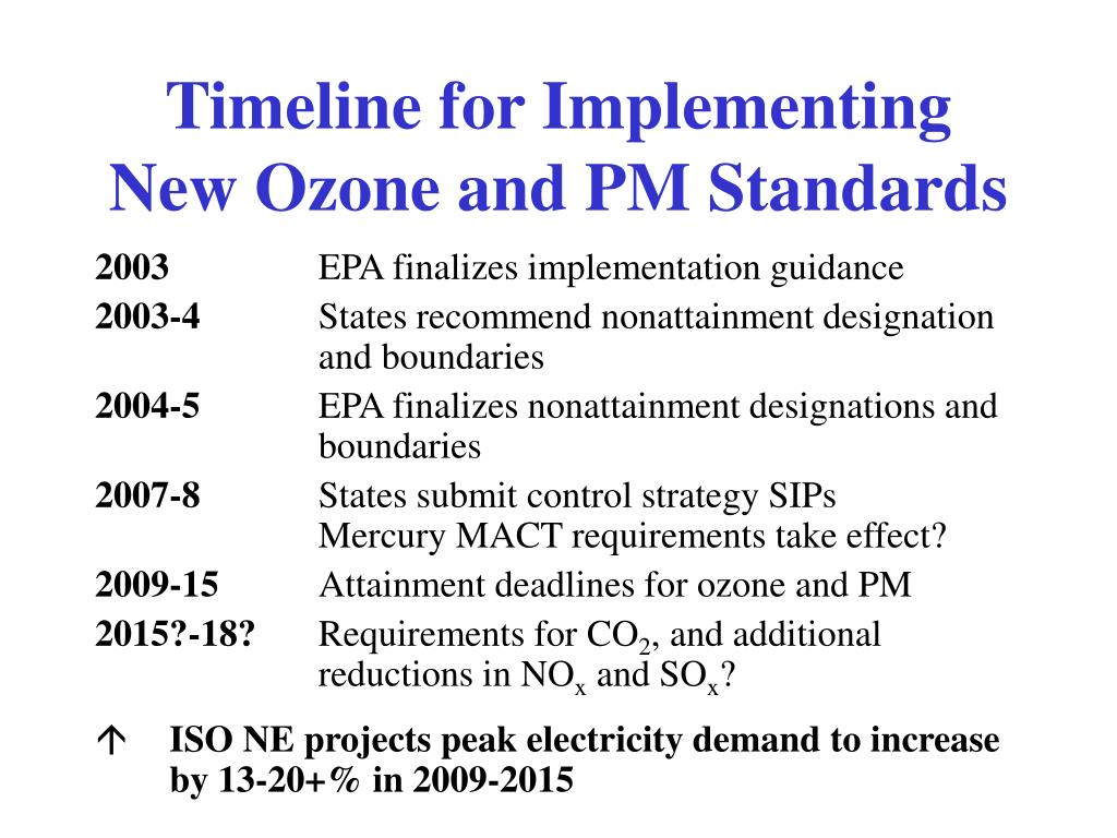 Timeline for Implementing New Ozone and PM Standards
