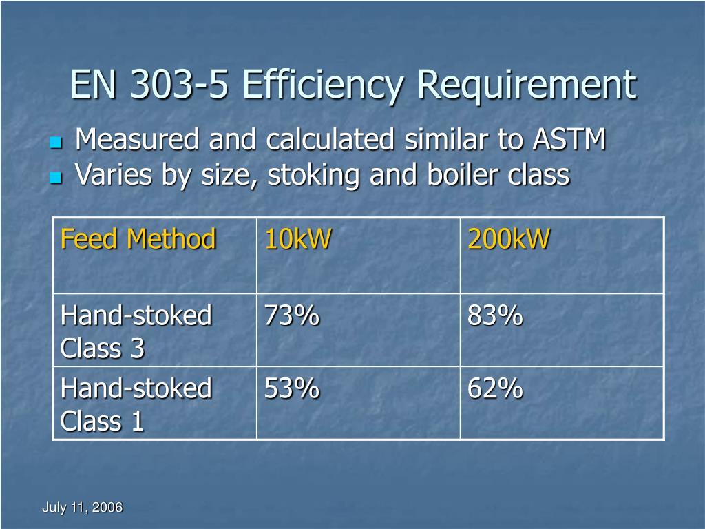 EN 303-5 Efficiency Requirement